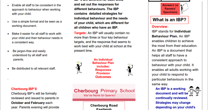 Supporting Vs Enabling Your Child With >> Ibp Cherbourg Primary School